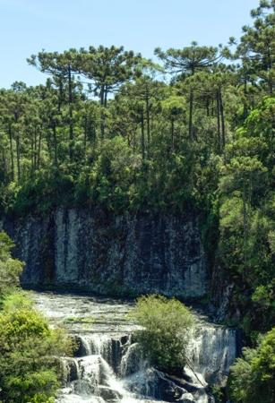 Rio Grande do Sul - Brazil